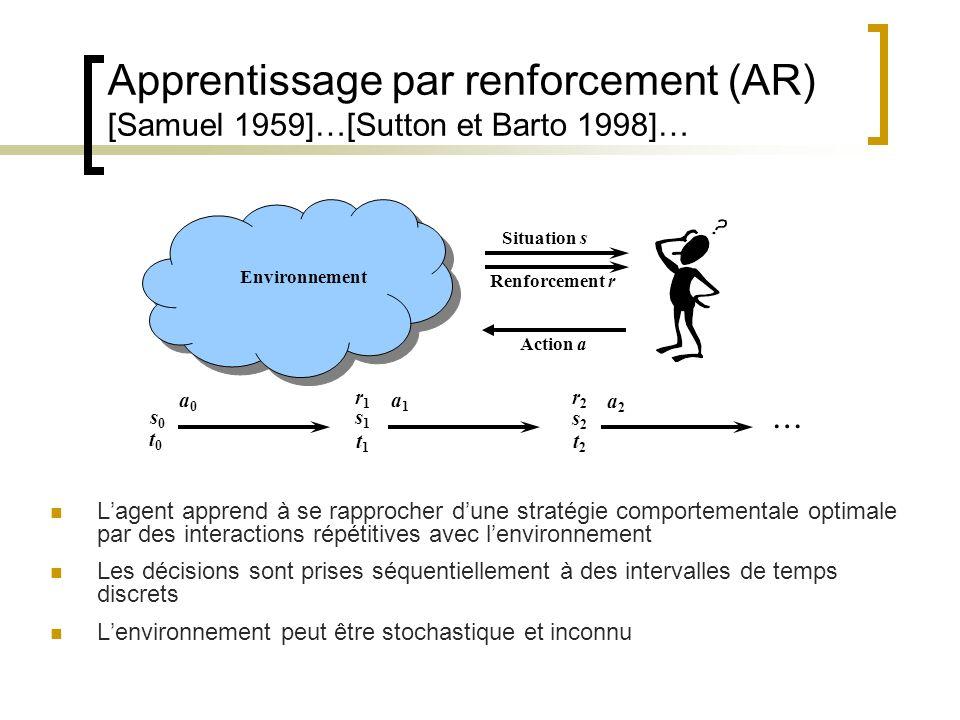 Apprentissage par renforcement (AR) [Samuel 1959]…[Sutton et Barto 1998]…